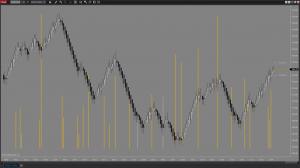 Gráfico de 5 ticks del indicador de NinjaTrader EPyFMomentumCandles de Sistema EPyF.