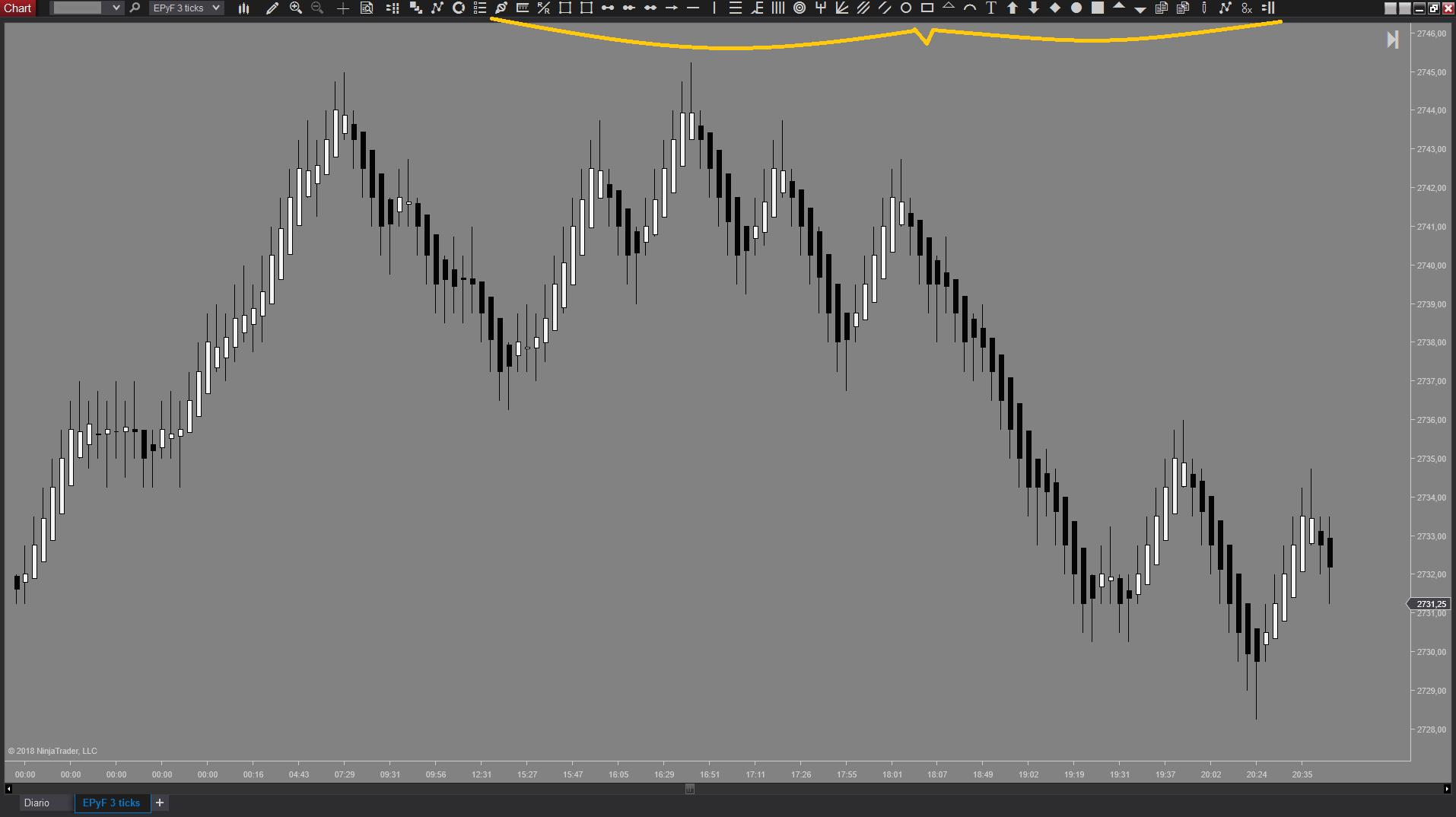 Indicador barra de herramientas de NinjaTrader EPyFToolbar de estructura del precio y fibonacci (Sistema EPyF)