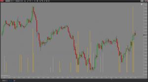 Gráfico de 5 minutos del indicador de NinjaTrader EPyFMomentumCandles de Sistema EPyF.