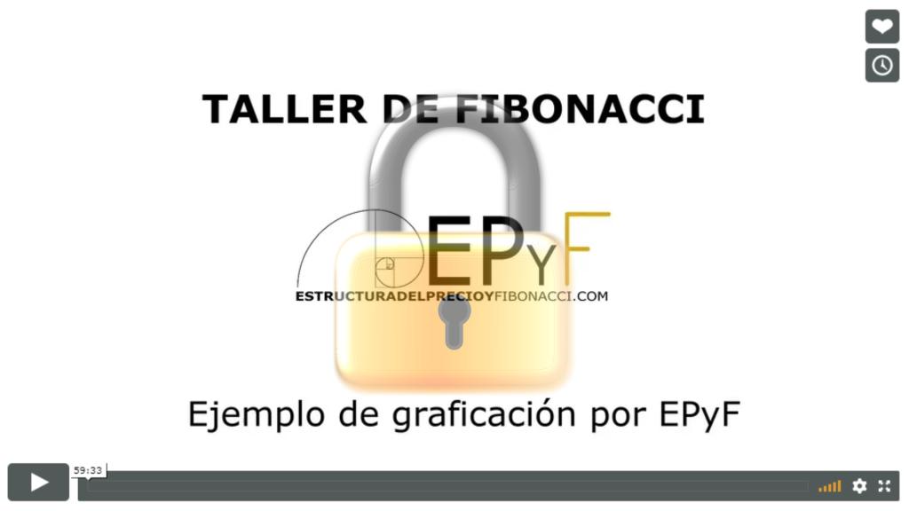 Taller de Trading EPyF Fibonacci - Ejemplo de graficación por EPyF