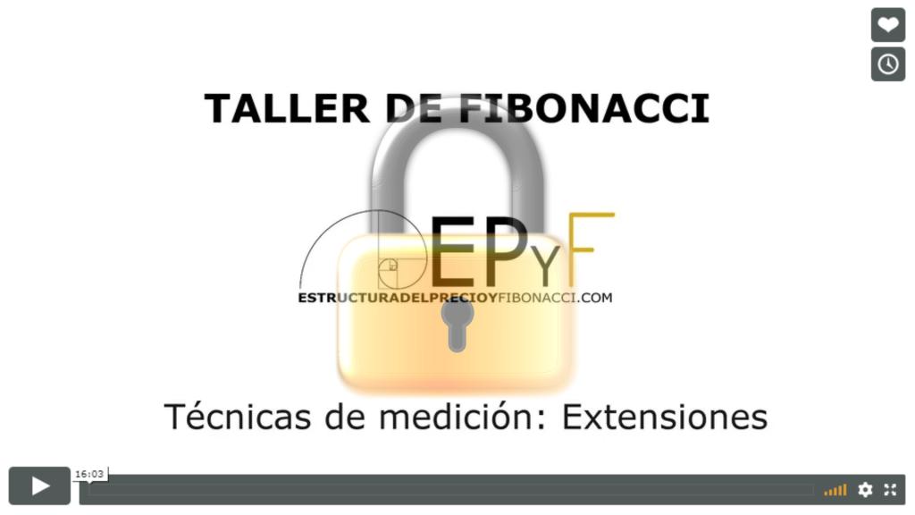Taller de Trading EPyF Fibonacci - Técnicas de medición por Fibonacci - Extensiones