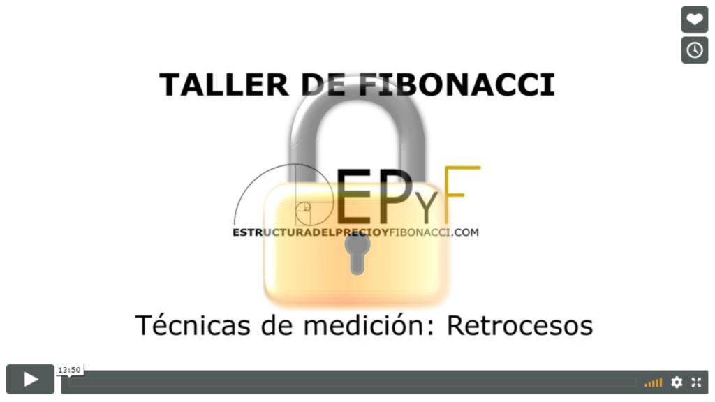 Taller de Trading EPyF Fibonacci - Técnicas de medición por Fibonacci - Retrocesos