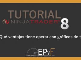 Tutorial 17 NinjaTrader 8 de Sistema EPyF: ¿Qué ventajas tiene operar con gráficos de ticks?