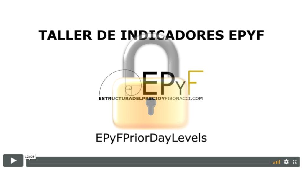 Taller de indicadores NinjaTrader EPyF - EPyFPriorDayLevels