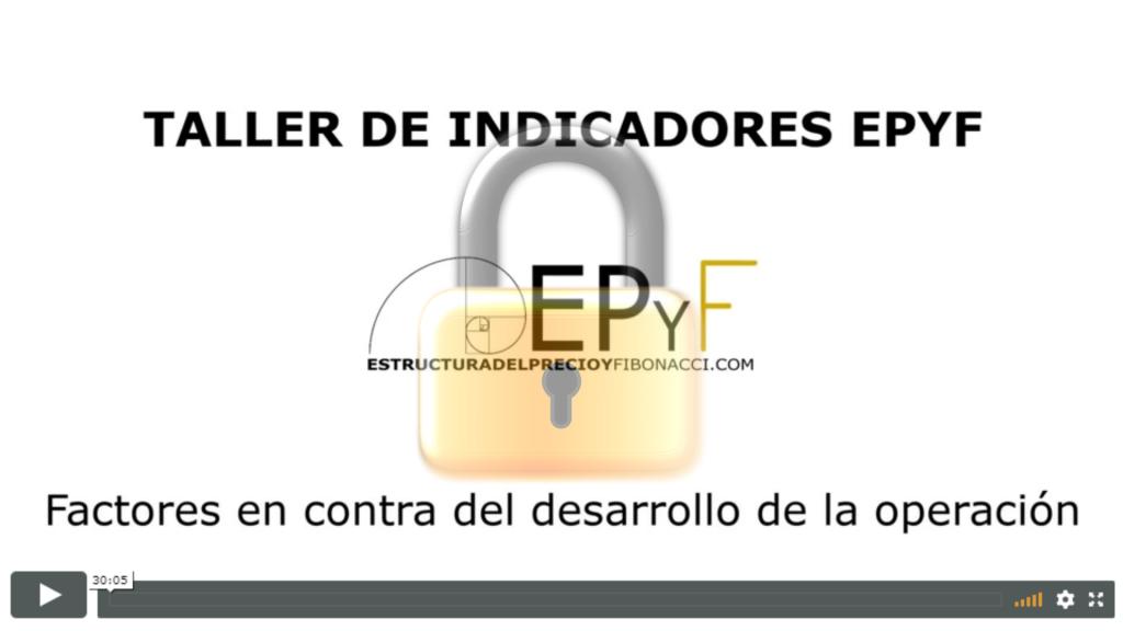 Taller de indicadores NinjaTrader EPyF - Factores en contra del desarrollo de la operación