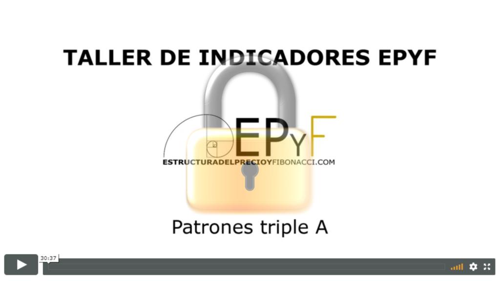 Taller de indicadores NinjaTrader EPyF - Patrones triple A