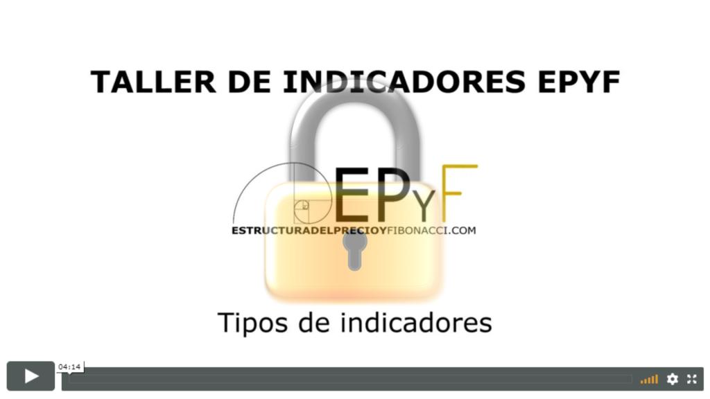 Taller de indicadores NinjaTrader EPyF - Tipos de indicadores