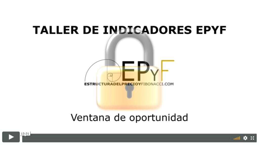 Taller de indicadores NinjaTrader EPyF - Ventana de oportunidad
