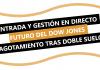 Trading en directo - Agotamiento tras doble suelo en Dow Jones YM - Sistema EPyF