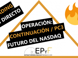 Trading en directo - Identificación y gestión miniABC (NASDAQ) - Sistema EPyF